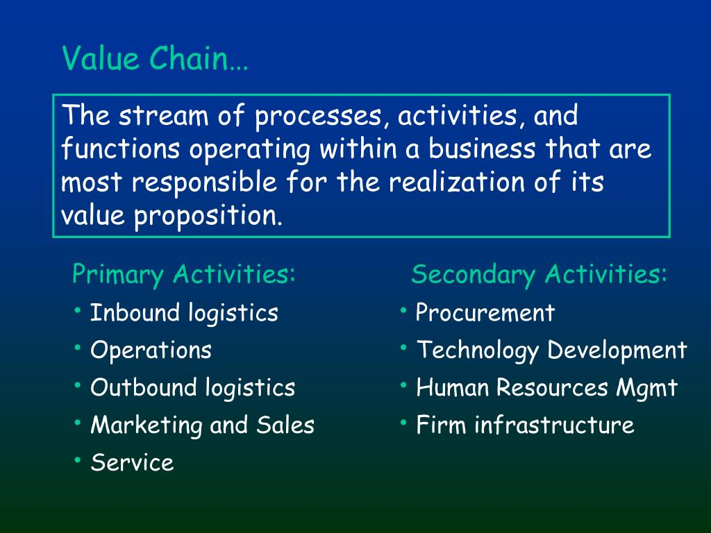 Value Chain…