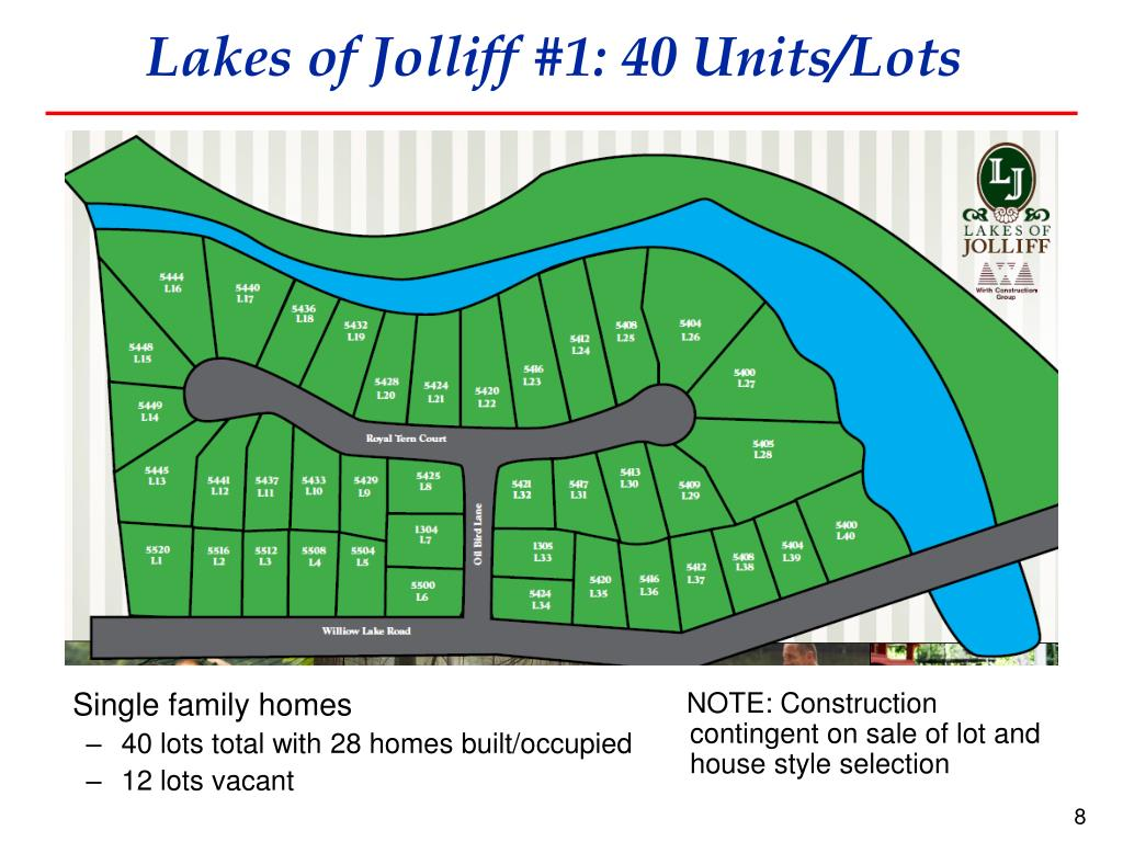 Lakes of Jolliff #1: 40 Units/Lots