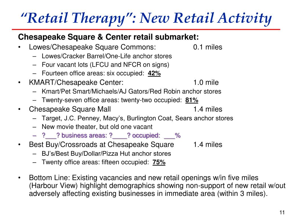 """Retail Therapy"": New Retail Activity"