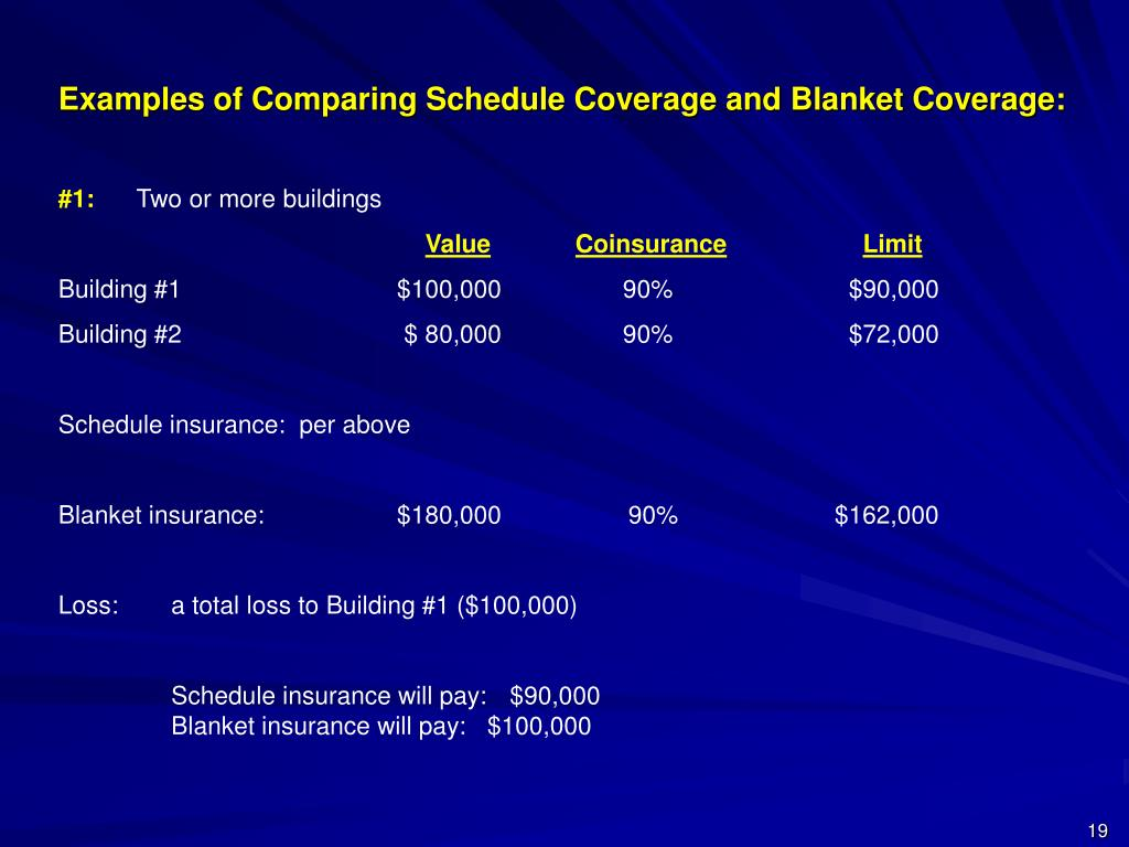 Examples of Comparing Schedule Coverage and Blanket Coverage: