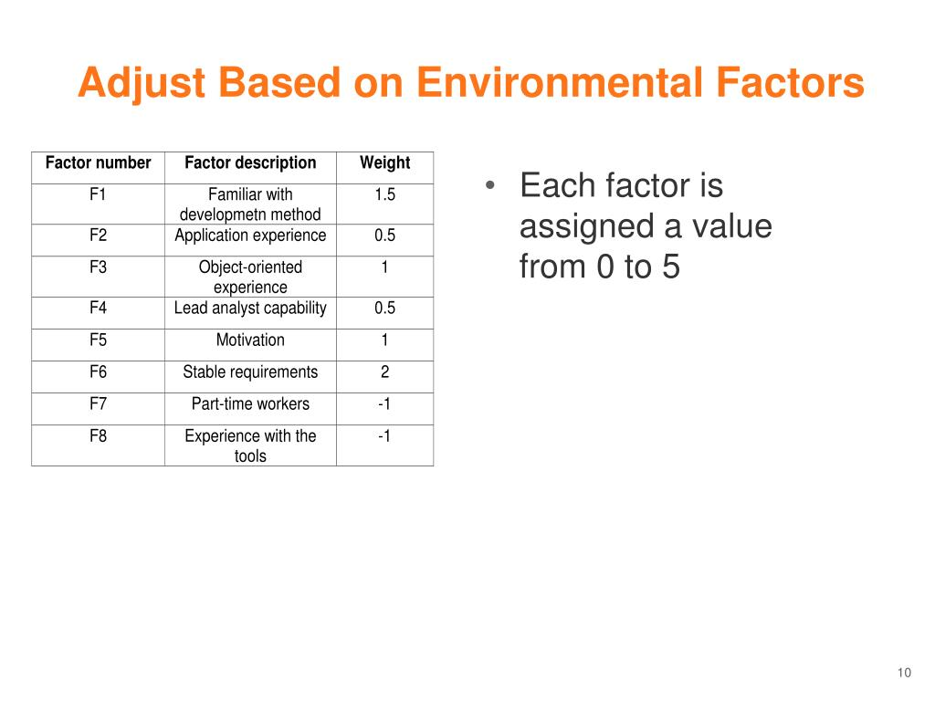 Adjust Based on Environmental Factors