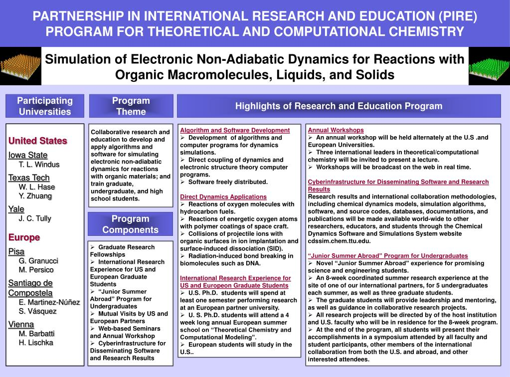 PARTNERSHIP IN INTERNATIONAL RESEARCH AND EDUCATION (PIRE) PROGRAM FOR THEORETICAL AND COMPUTATIONAL CHEMISTRY