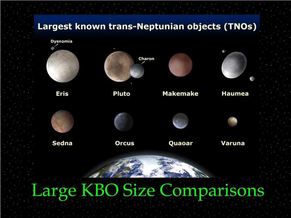 Large KBO Size Comparisons