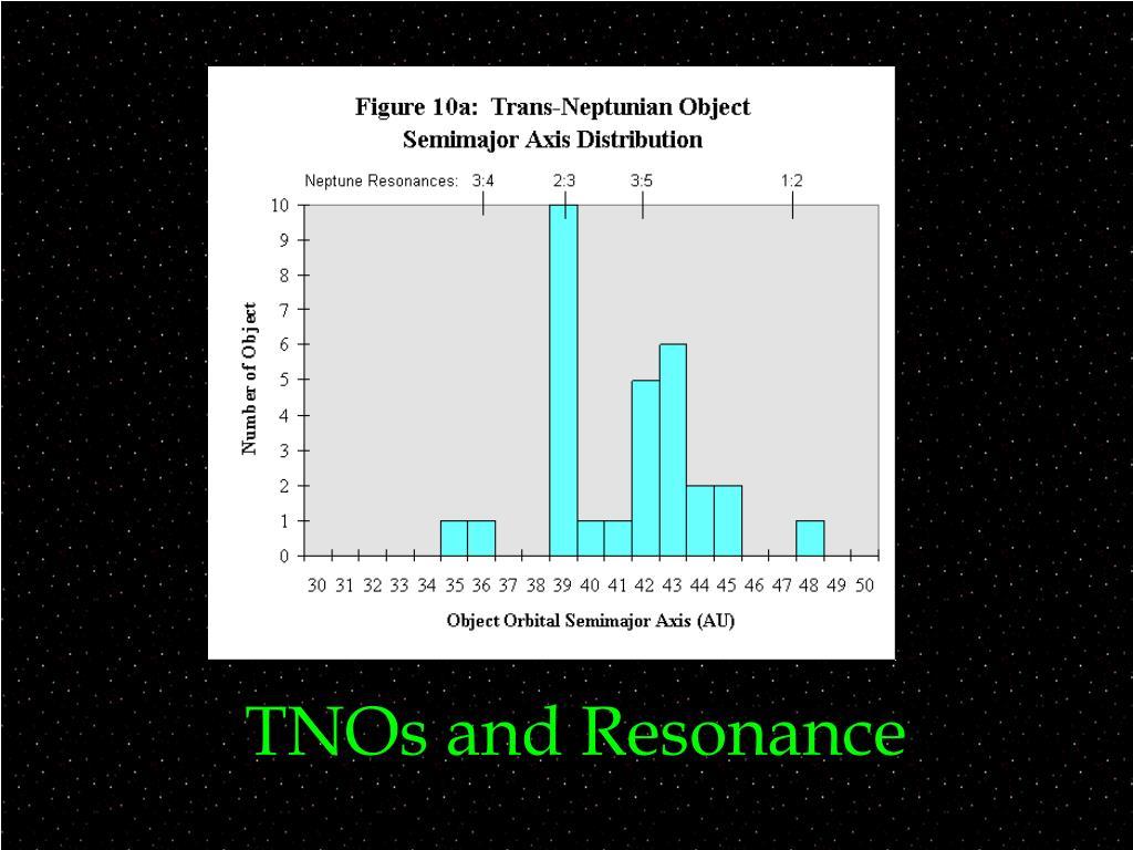 TNOs and Resonance