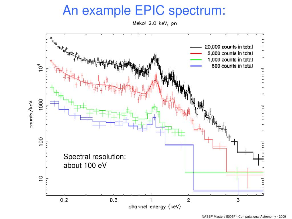 An example EPIC spectrum: