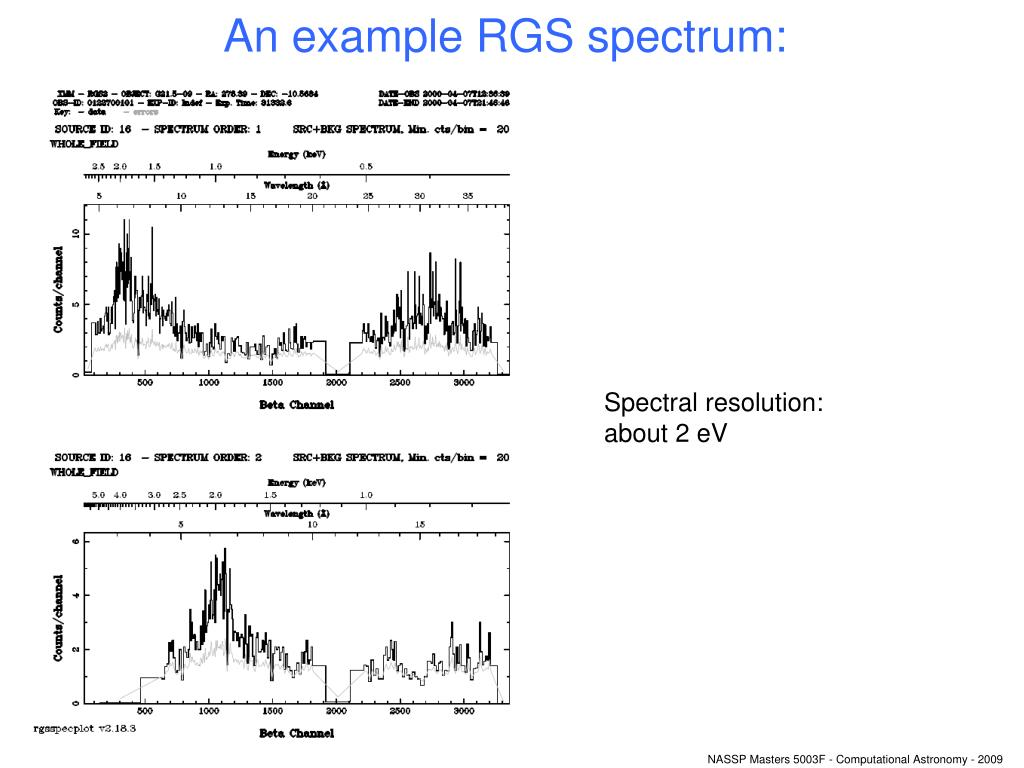 An example RGS spectrum: