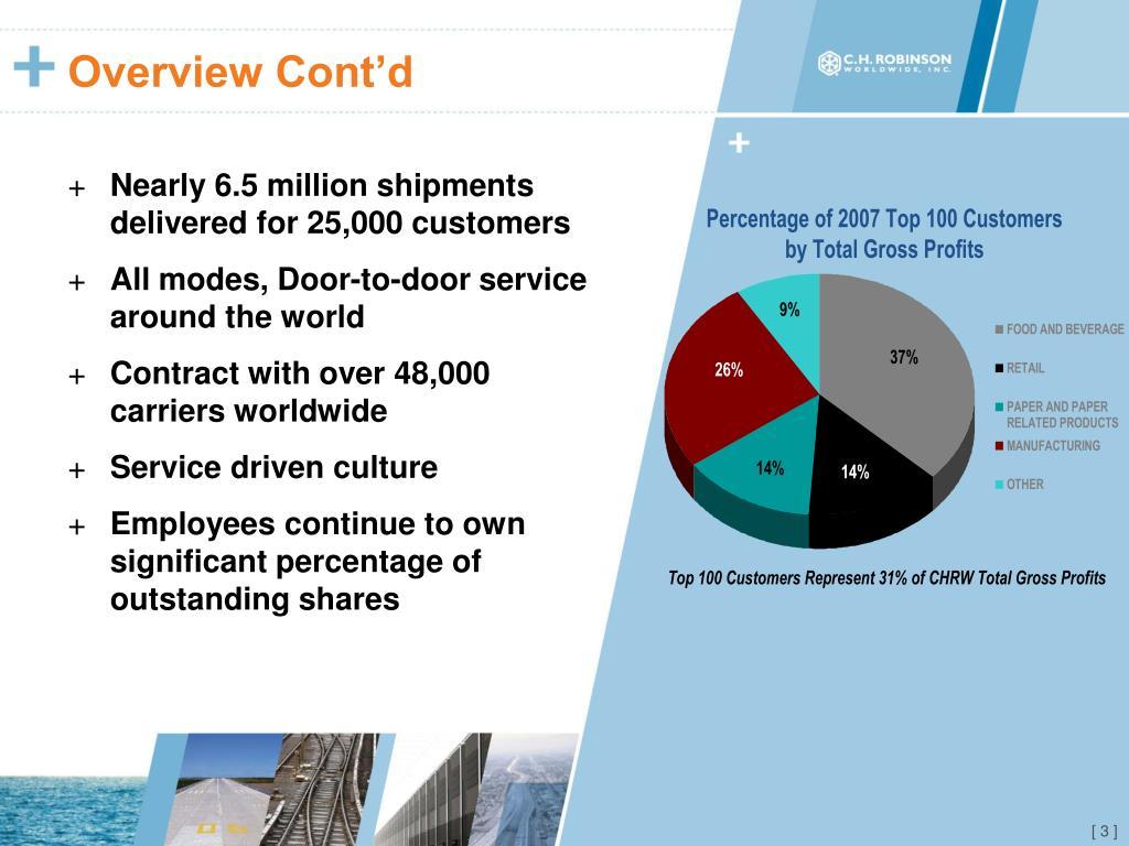 Overview Cont'd