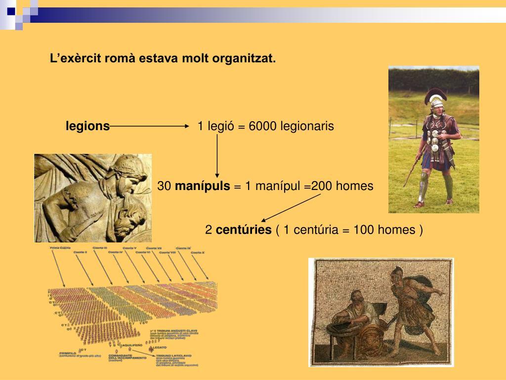 L'exèrcit romà estava molt organitzat.