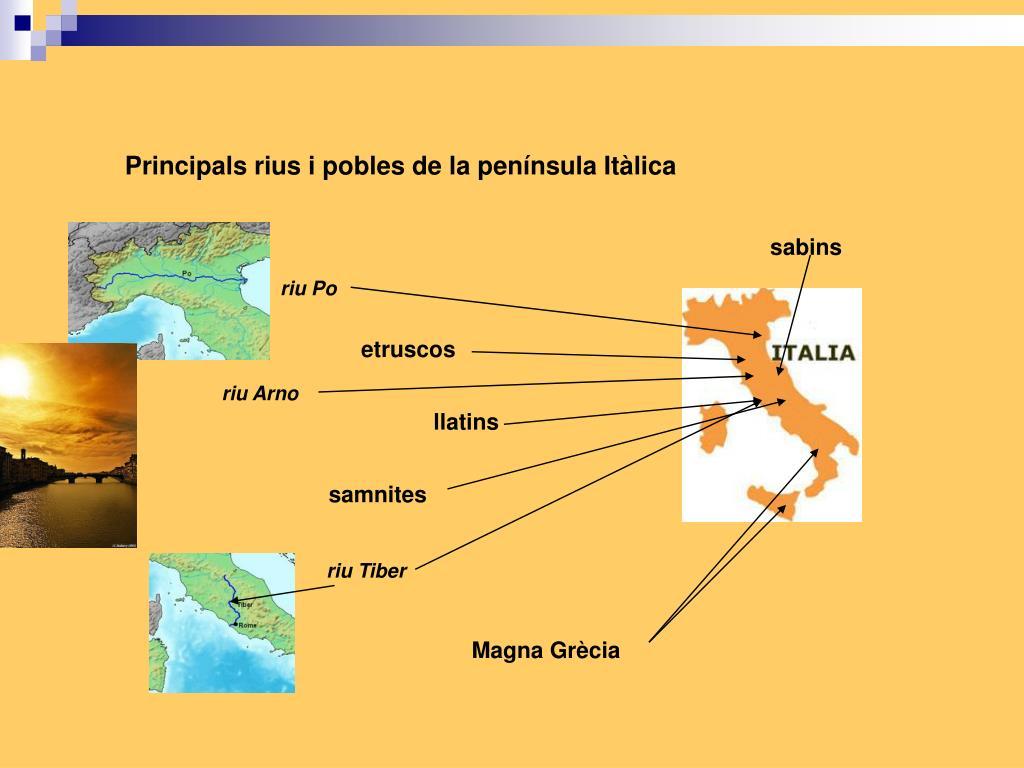 Principals rius i pobles de la península Itàlica