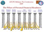 the pillars of personal financial readiness