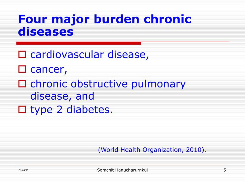 Four major burden chronic diseases
