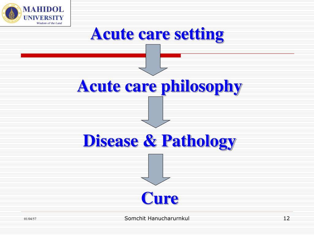 Acute care setting