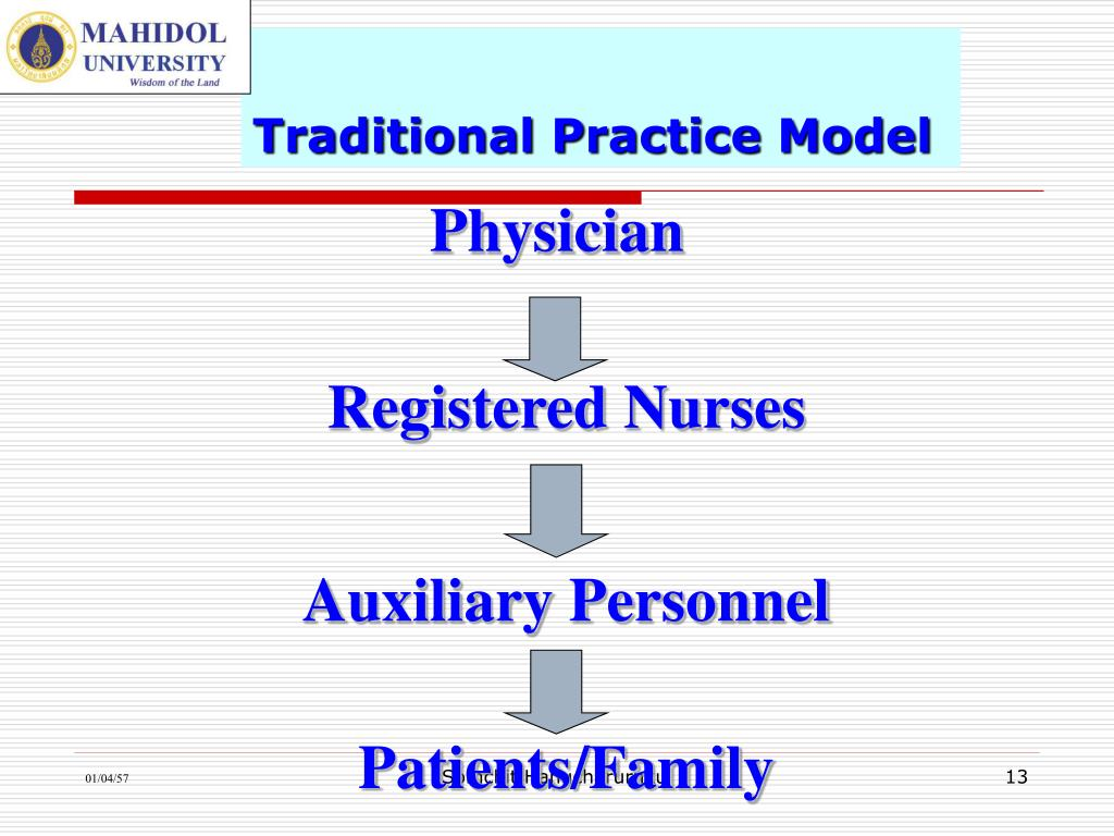 Traditional Practice Model