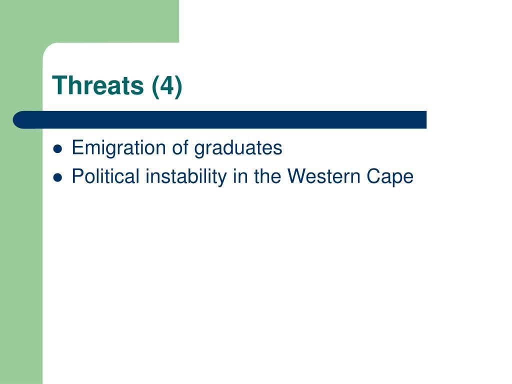 Threats (4)