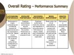 overall rating performance summary