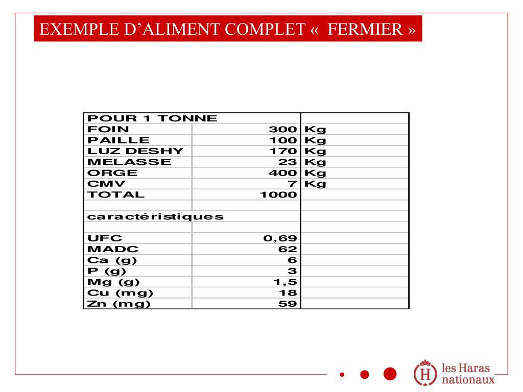 EXEMPLE D'ALIMENT COMPLET « FERMIER»