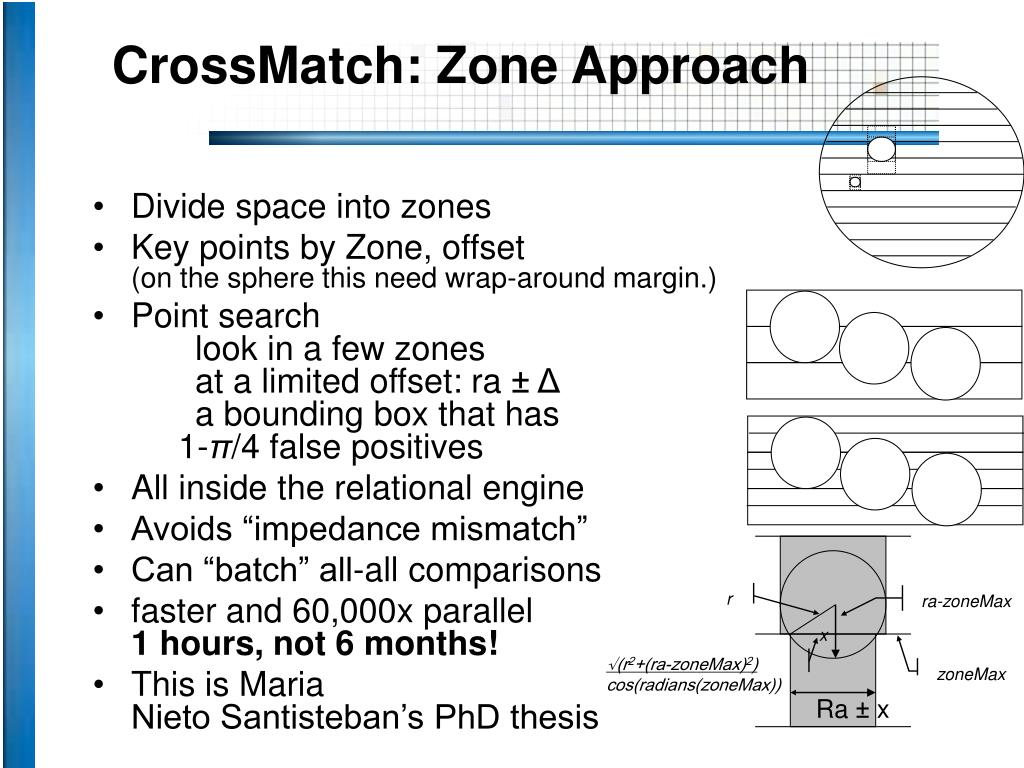 CrossMatch: Zone Approach
