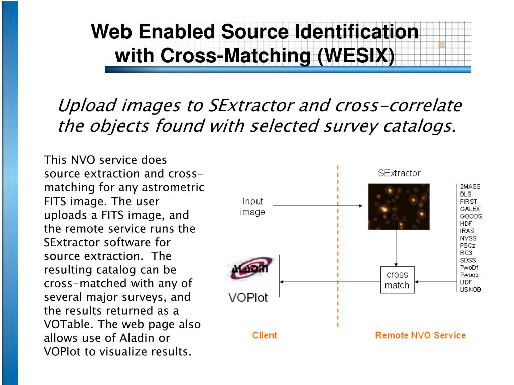 Web Enabled Source Identification