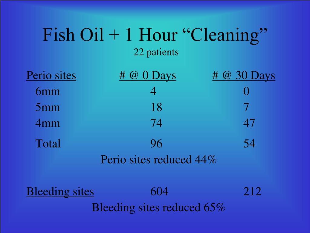 "Fish Oil + 1 Hour ""Cleaning"""