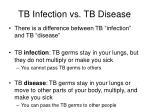 tb infection vs tb disease