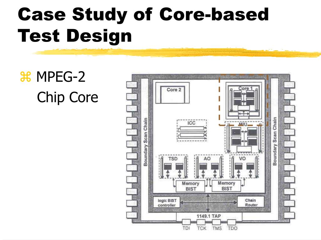 Case Study of Core-based Test Design