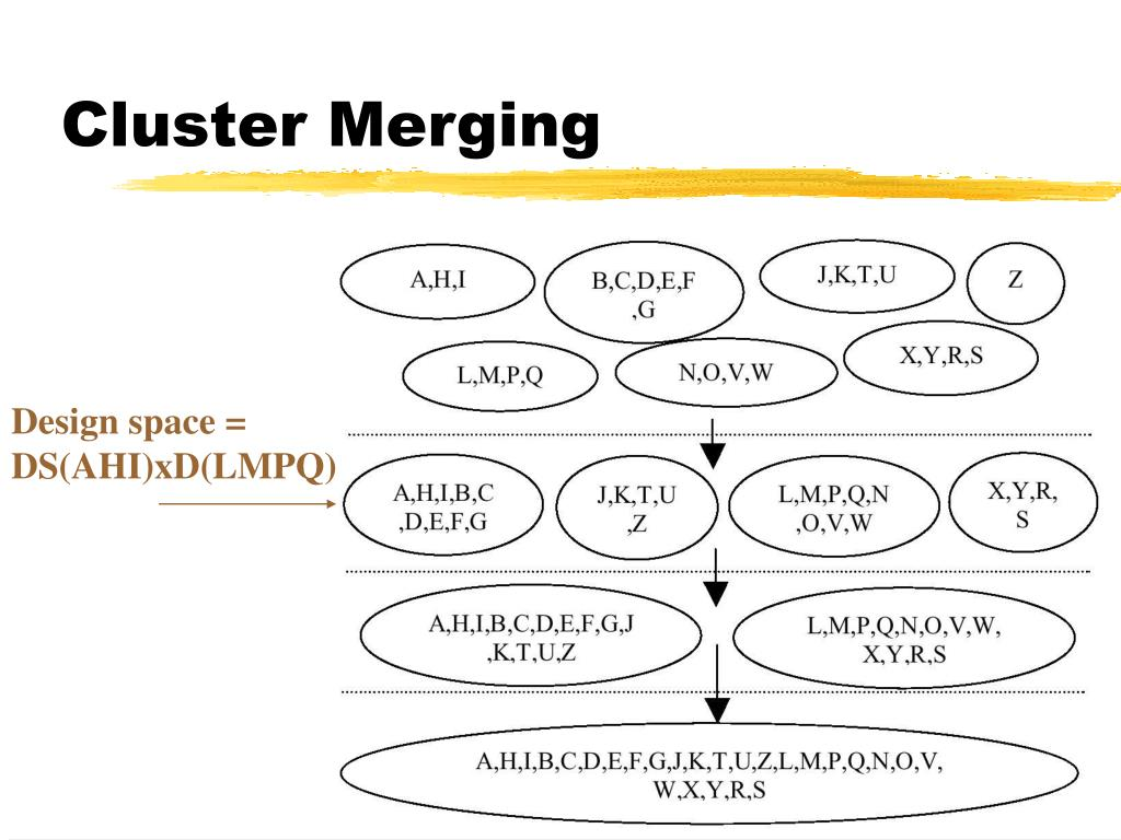 Cluster Merging
