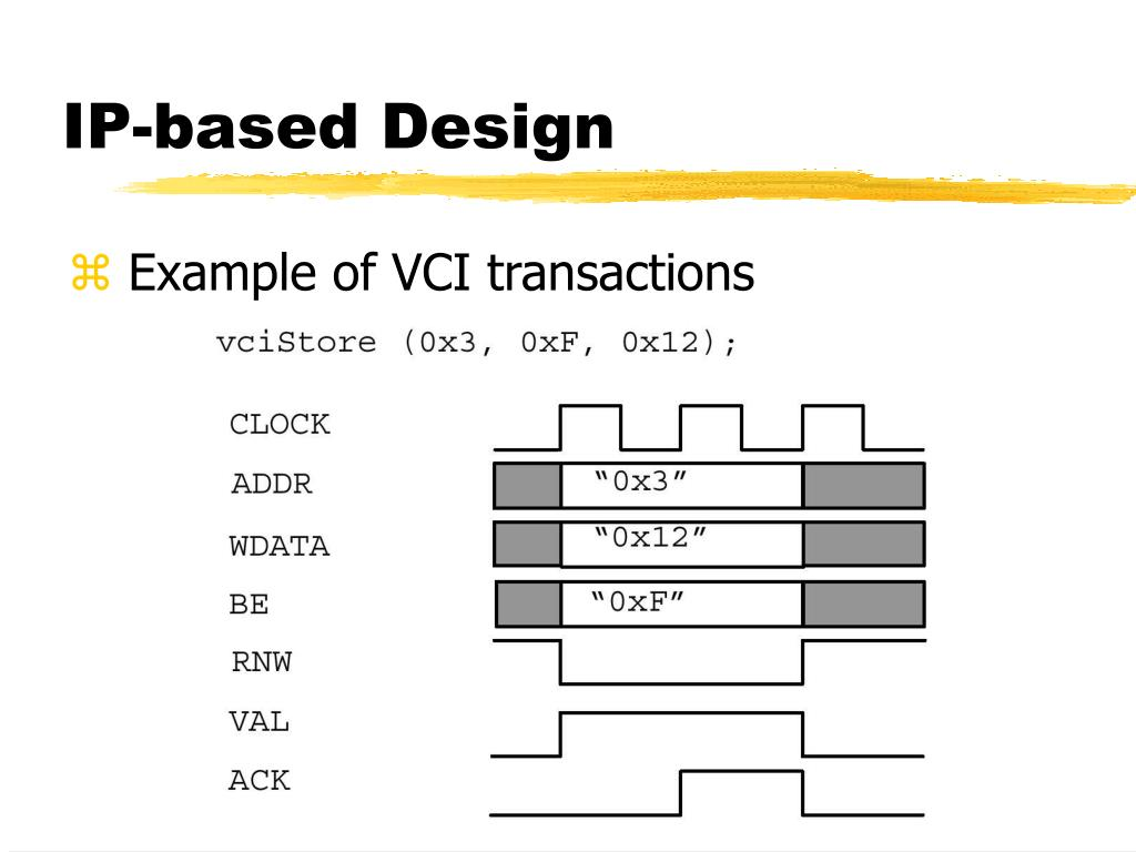 IP-based Design
