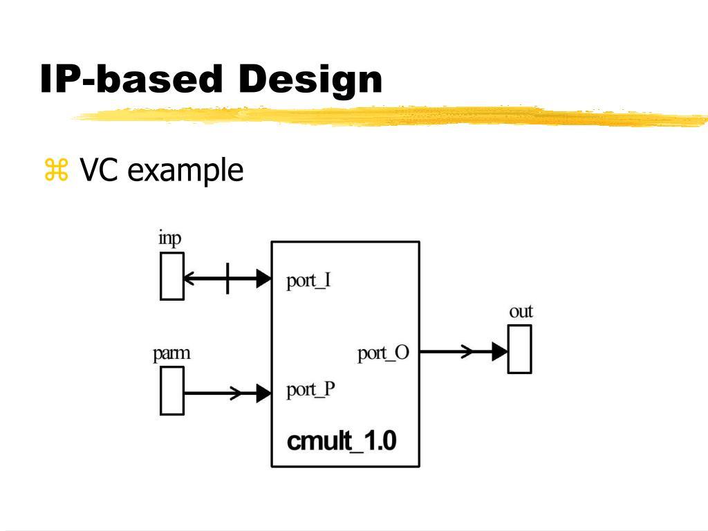 IP-based Design