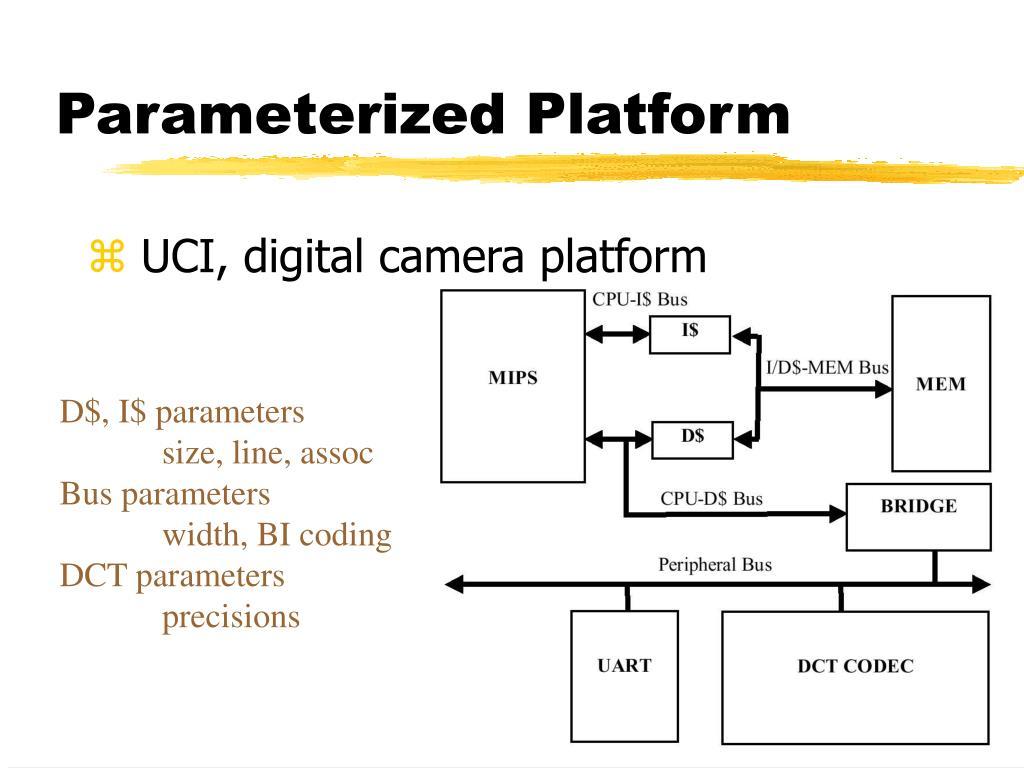 Parameterized Platform