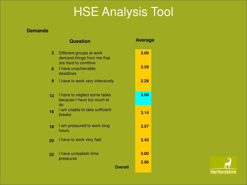 HSE Analysis Tool