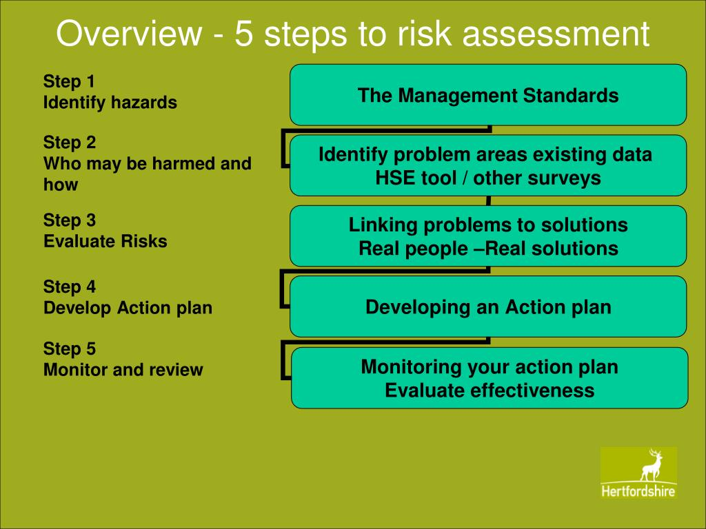 Overview - 5 steps to risk assessment