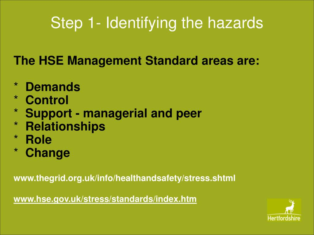 Step 1- Identifying the hazards