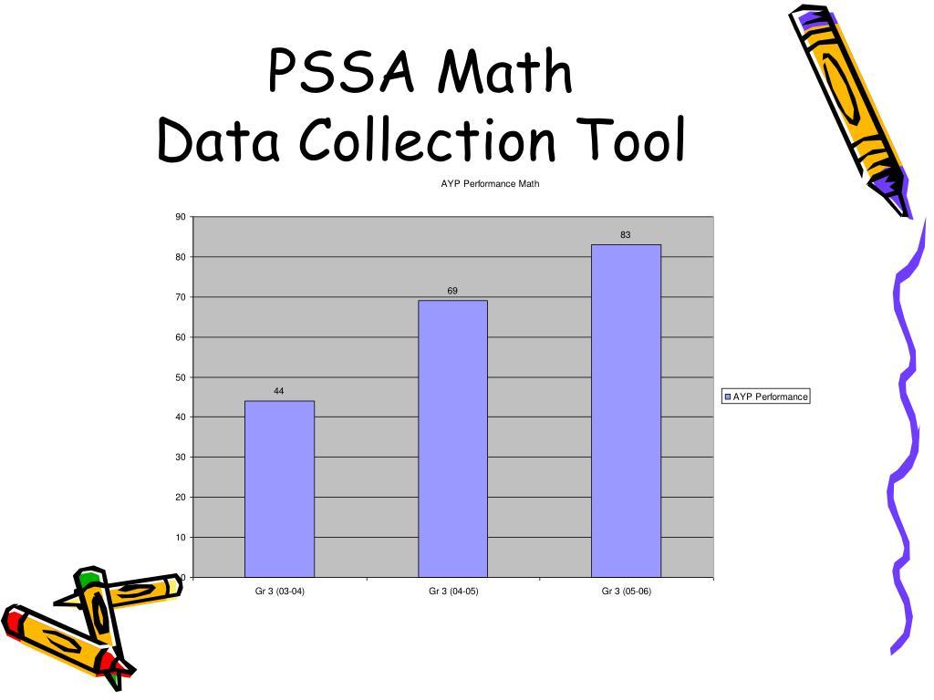 PSSA Math