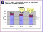 new york city is in the middle of an effort to reduce its jail capacity by more than 3 000 beds