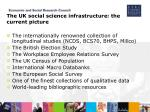 the uk social science infrastructure the current picture