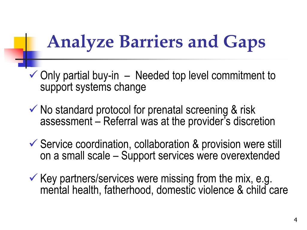 Analyze Barriers and Gaps