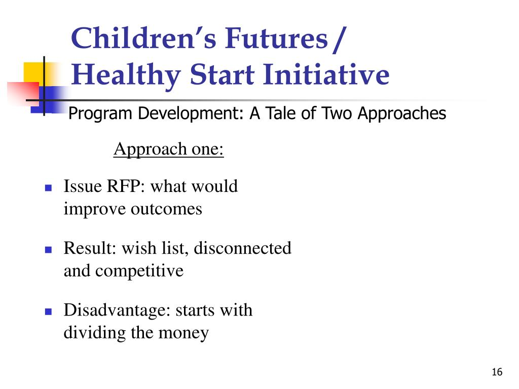 Children's Futures /