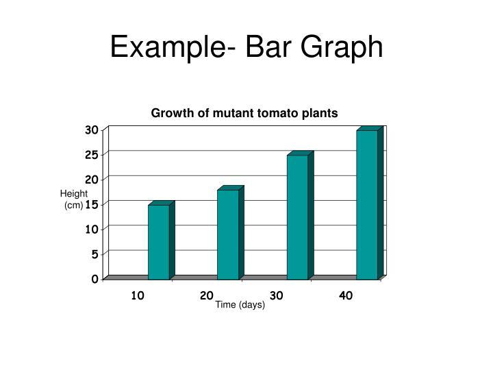 Example- Bar Graph