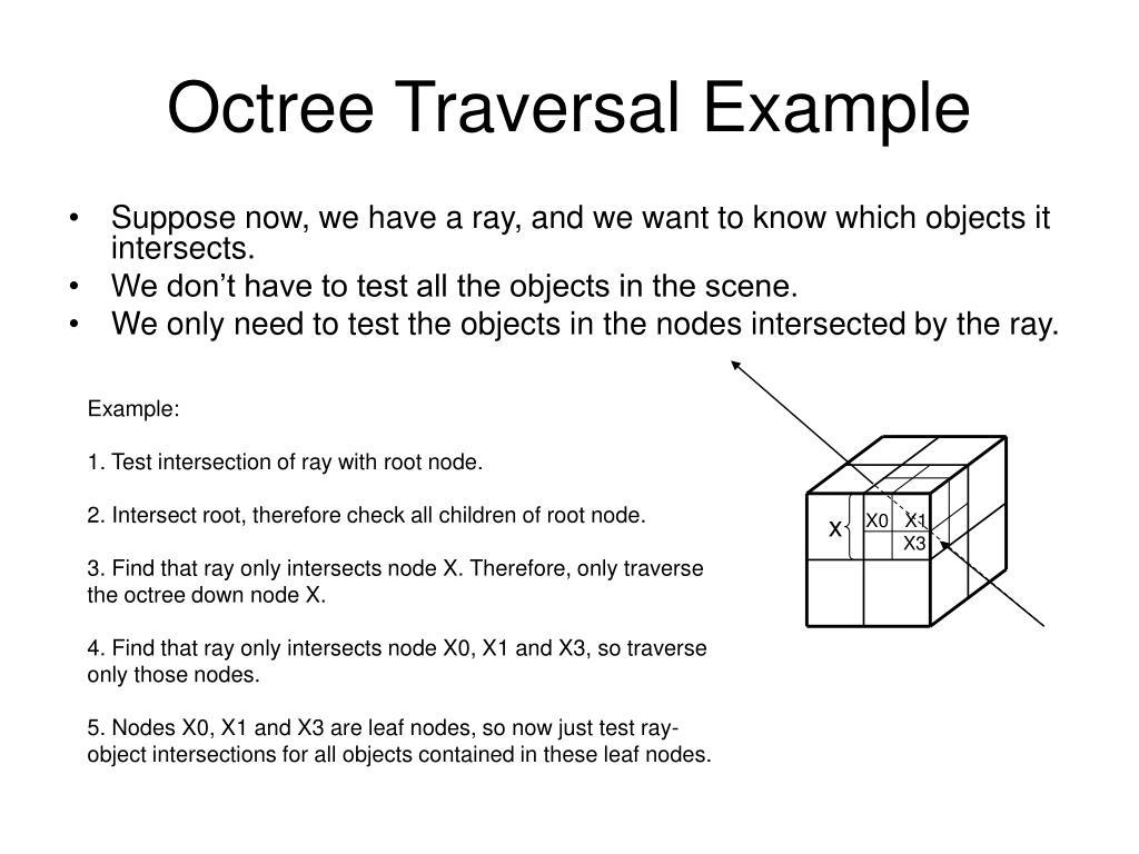 Octree Traversal Example