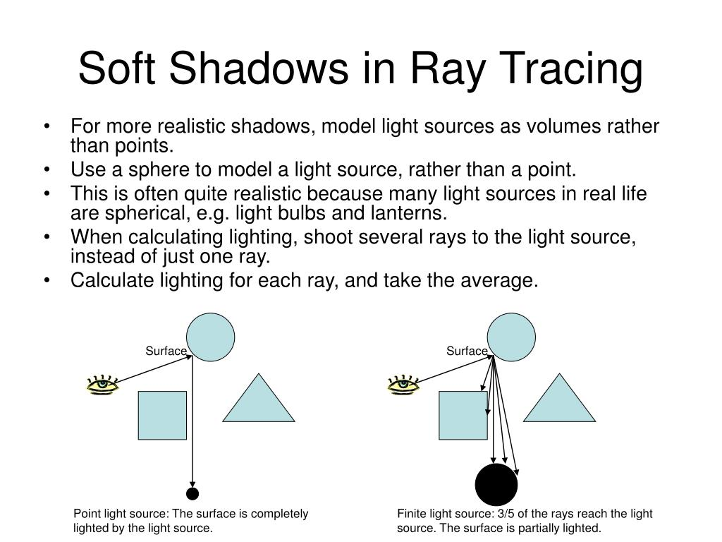 Soft Shadows in Ray Tracing