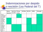indemnizaciones por despido o rescisi n ley federal del t