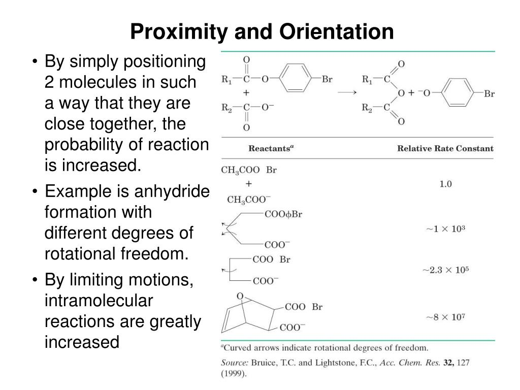 Proximity and Orientation