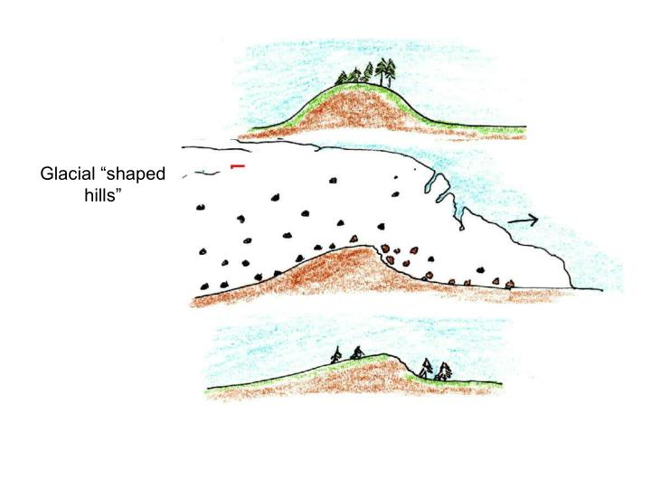 "Glacial ""shaped hills"""