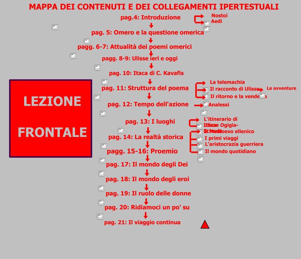 MAPPA DEI CONTENUTI E DEI COLLEGAMENTI IPERTESTUALI
