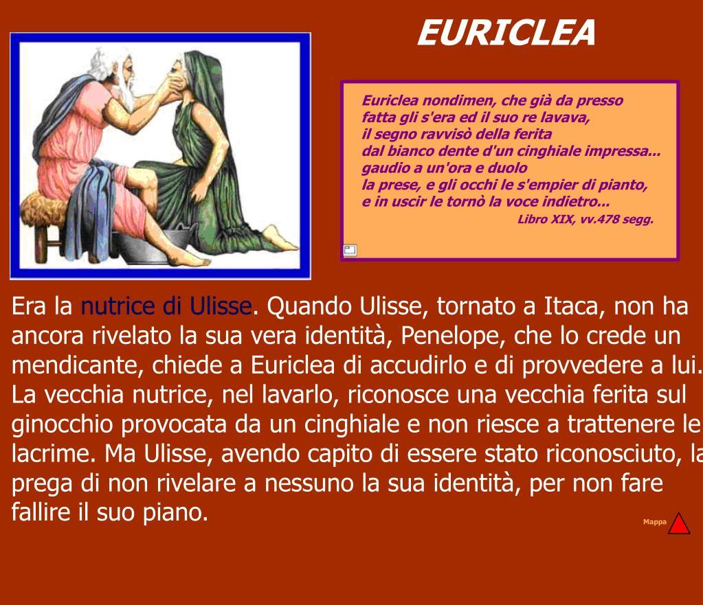 EURICLEA