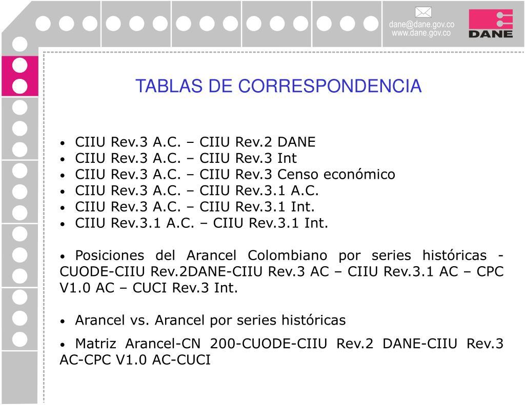 TABLAS DE CORRESPONDENCIA