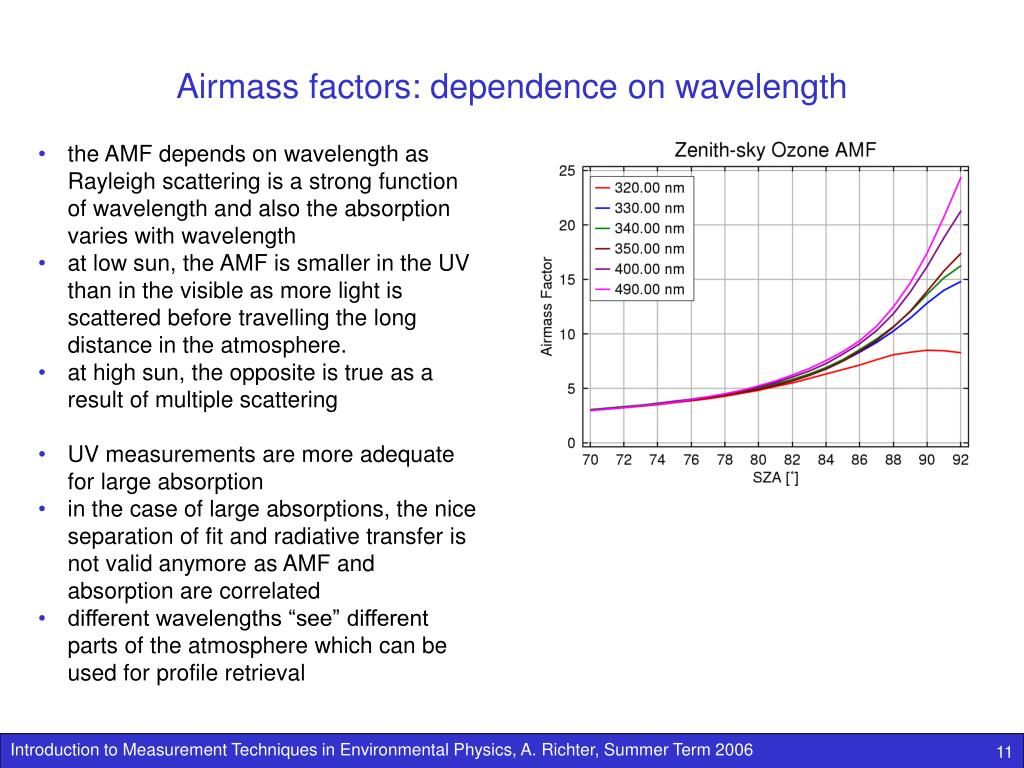Airmass factors: dependence on wavelength