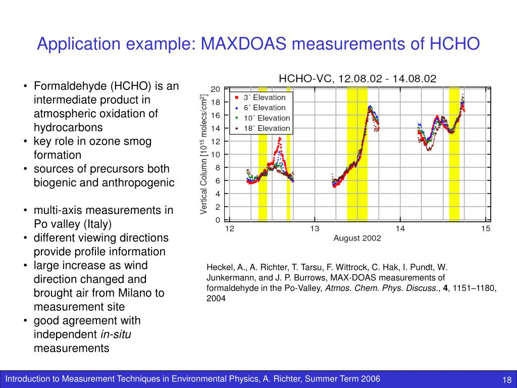 Application example: MAXDOAS measurements of HCHO