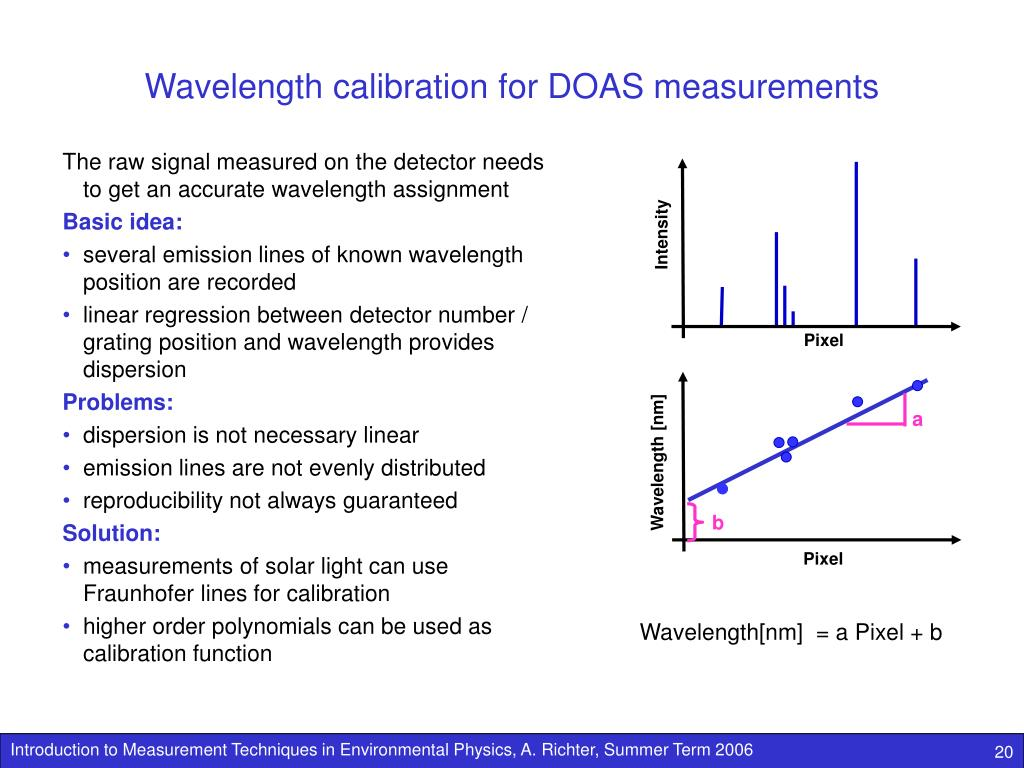 Wavelength calibration for DOAS measurements