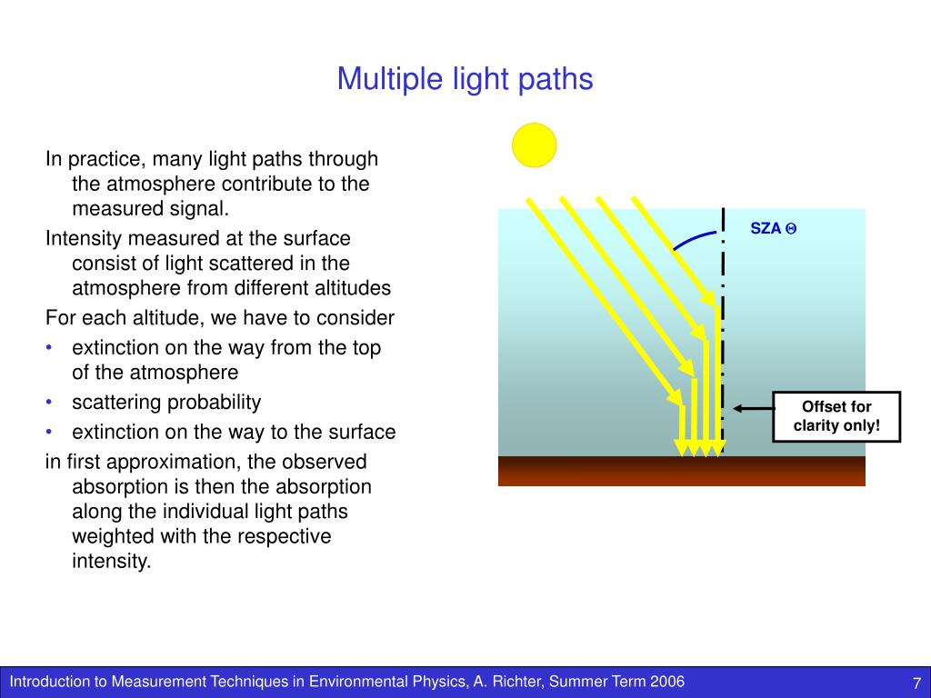 Multiple light paths
